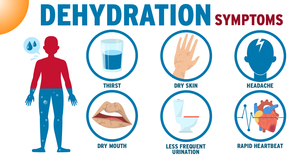 InfoGraphic-Dehydration