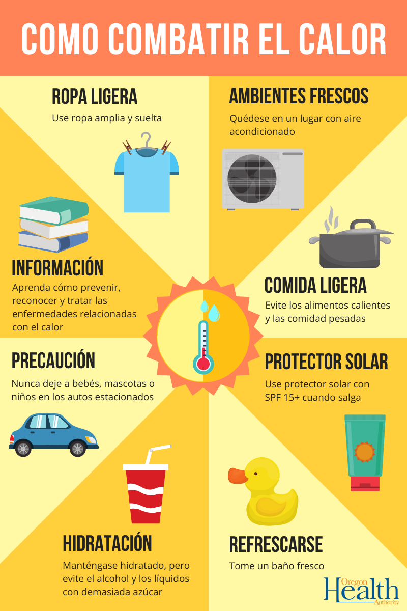 Infographic-Beat the Heat_spn